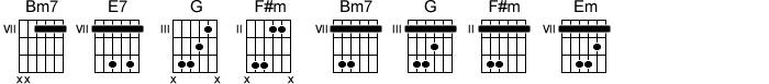 Bob marley jammin song - jammin guitar tab
